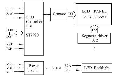用st7920驱动的中文字库液晶模块的硬件要求